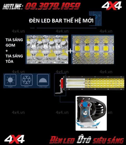 Hình ảnh đèn led ô tô: Đèn led bar 12D kết hợp lúp ánh sáng tỏa và lúp ánh sáng gom