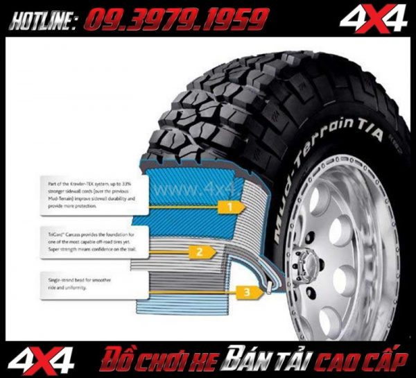 Photo Bán lốp xe 4 bánh xe bán tải 20 Inch: BFgoodrich All-Terrain T/A KM2 305/55R20